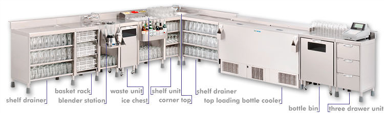 IMC Bartender Stainless Steel Bar System